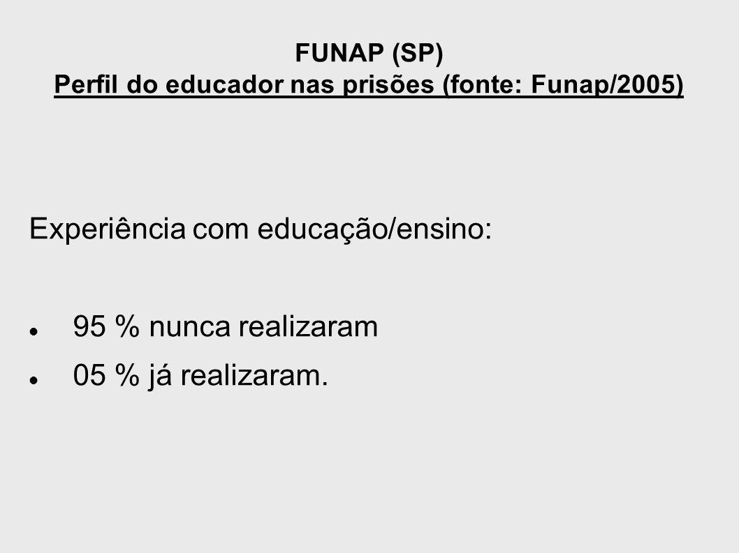 FUNAP (SP) Perfil do educador nas prisões (fonte: Funap/2005) Experiência com educação/ensino: 95 % nunca realizaram 05 % já realizaram.