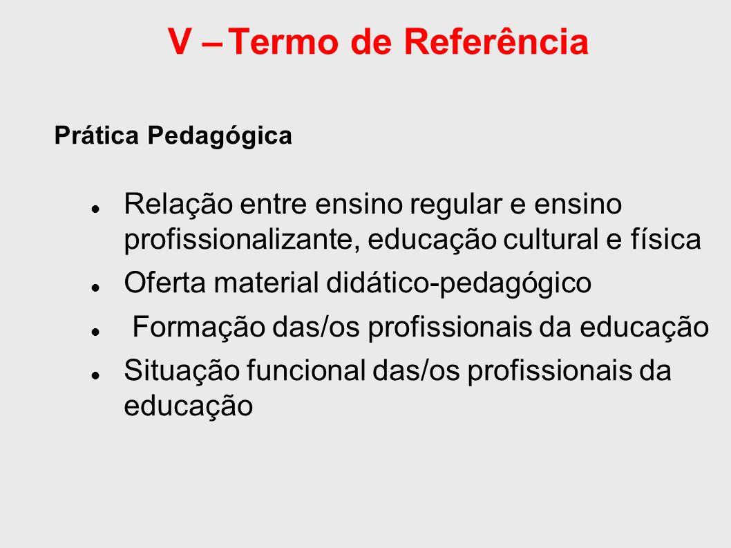 V – Termo de Referência Prática Pedagógica Relação entre ensino regular e ensino profissionalizante, educação cultural e física Oferta material didático-pedagógico Formação das/os profissionais da educação Situação funcional das/os profissionais da educação