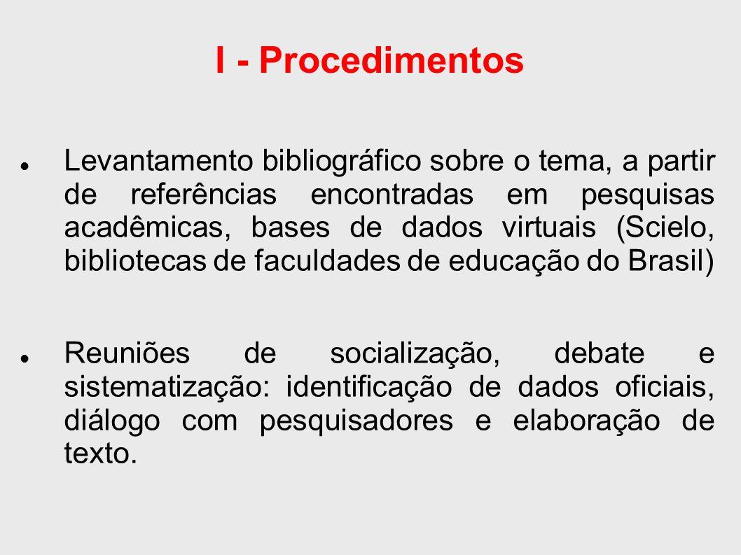 I - Procedimentos Levantamento bibliográfico sobre o tema, a partir de referências encontradas em pesquisas acadêmicas, bases de dados virtuais (Scielo, bibliotecas de faculdades de educação do Brasil) Reuniões de socialização, debate e sistematização: identificação de dados oficiais, diálogo com pesquisadores e elaboração de texto.