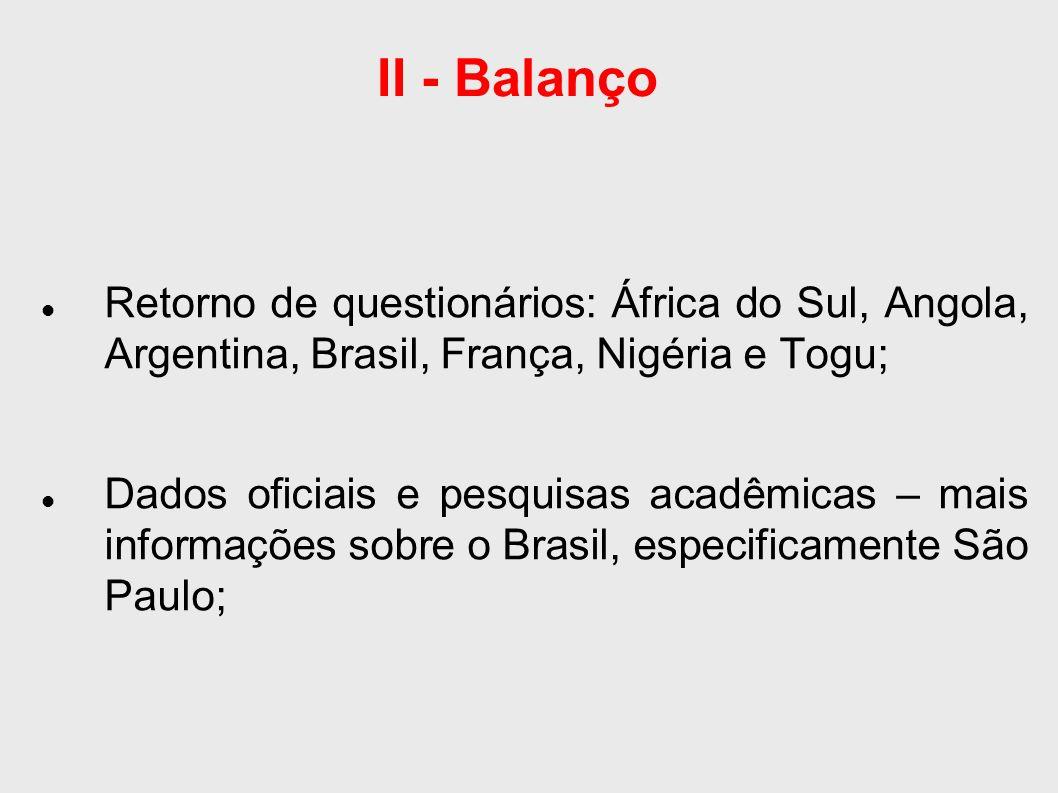 II - Balanço Retorno de questionários: África do Sul, Angola, Argentina, Brasil, França, Nigéria e Togu; Dados oficiais e pesquisas acadêmicas – mais