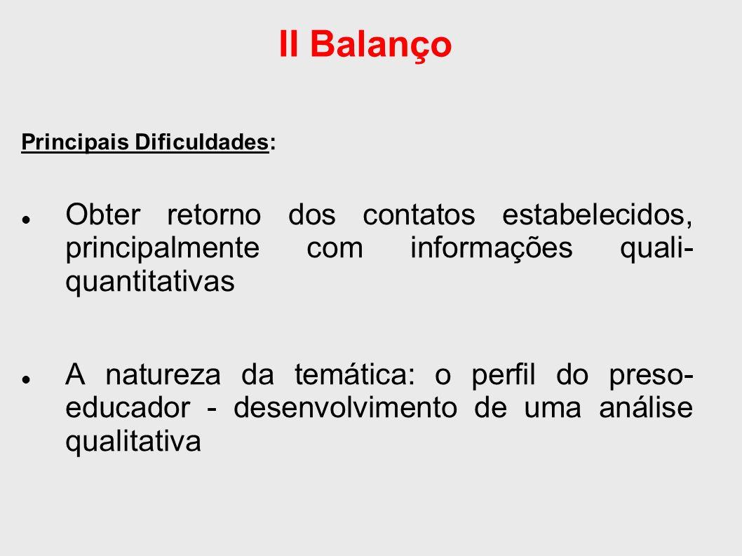 II Balanço Principais Dificuldades: Obter retorno dos contatos estabelecidos, principalmente com informações quali- quantitativas A natureza da temáti