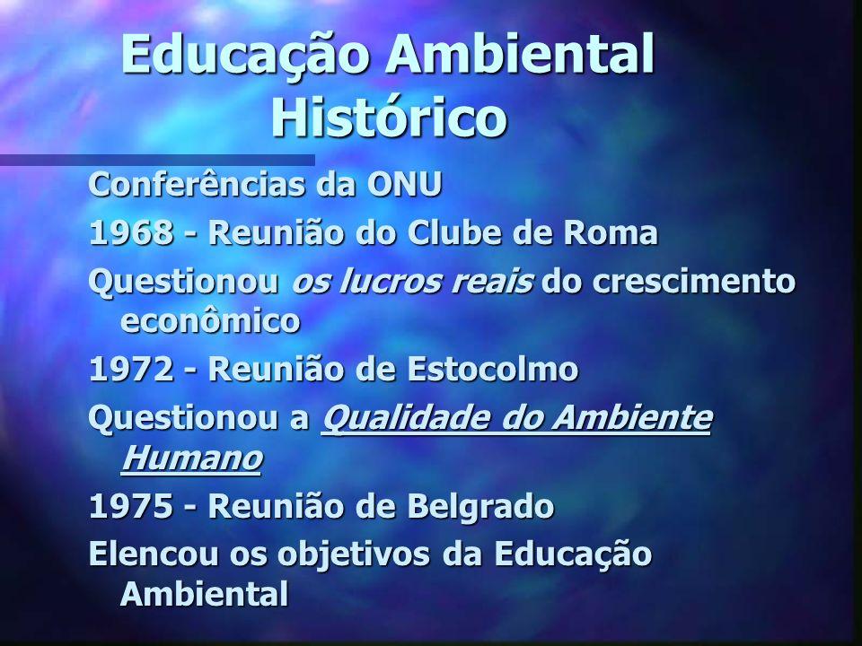 Educação Ambiental Histórico Conferências da ONU 1968 - Reunião do Clube de Roma Questionou os lucros reais do crescimento econômico 1972 - Reunião de