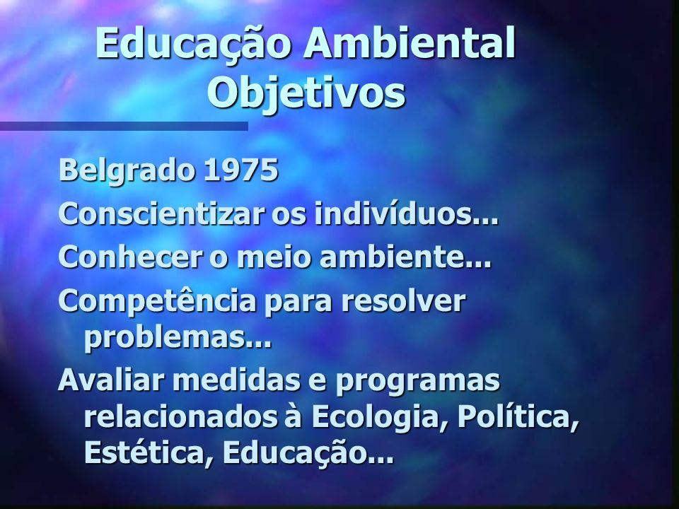 Educação Ambiental Objetivos Belgrado 1975 Participar da vida em sociedade Buscar um comportamento Social NOVO n valores sociais e humanos n dar sentido humano à vida n proteger a qualidade ambiental e de vida