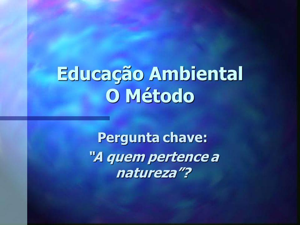 Educação Ambiental O Método Pergunta chave: A quem pertence a natureza?