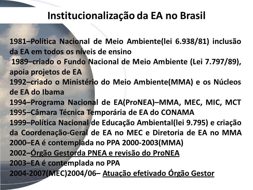 Institucionalização da EA no Brasil 1981–Política Nacional de Meio Ambiente(lei 6.938/81) inclusão da EA em todos os níveis de ensino 1989–criado o Fu