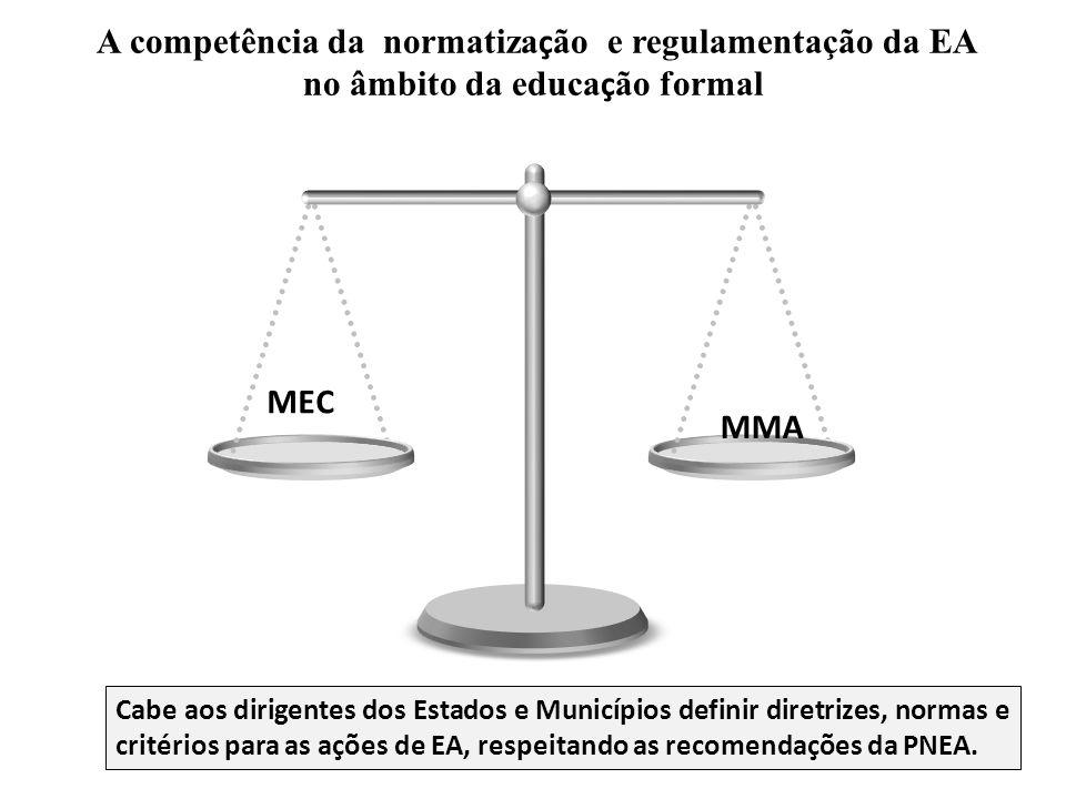 A competência da normatiza ç ão e regulamentação da EA no âmbito da educa ç ão formal MEC MMA Cabe aos dirigentes dos Estados e Municípios definir dir