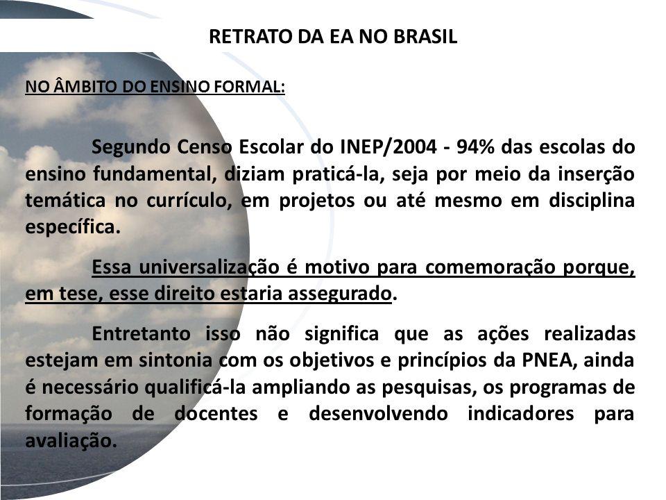 RETRATO DA EA NO BRASIL NO ÂMBITO DO ENSINO FORMAL: Segundo Censo Escolar do INEP/2004 - 94% das escolas do ensino fundamental, diziam praticá-la, sej