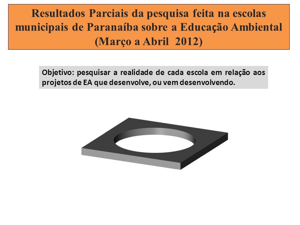 Resultados Parciais da pesquisa feita na escolas munic i pais de Paranaíba sobre a Educa ç ão Ambiental (Março a Abril 2012) Objetivo: pesquisar a rea