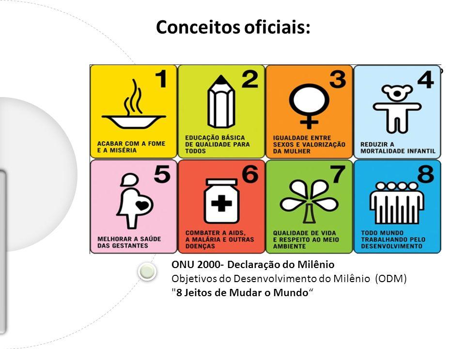 Conceitos oficiais: 1987- Comissão mundial do ambiente e desenvolvimento não comprometer gerações futuras Conceito da ONU – cooperação, justiça, respe