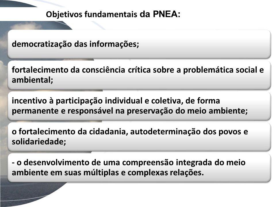 Objetivos fundamentais da PNEA: democratização das informações; fortalecimento da consciência crítica sobre a problemática social e ambiental; incenti