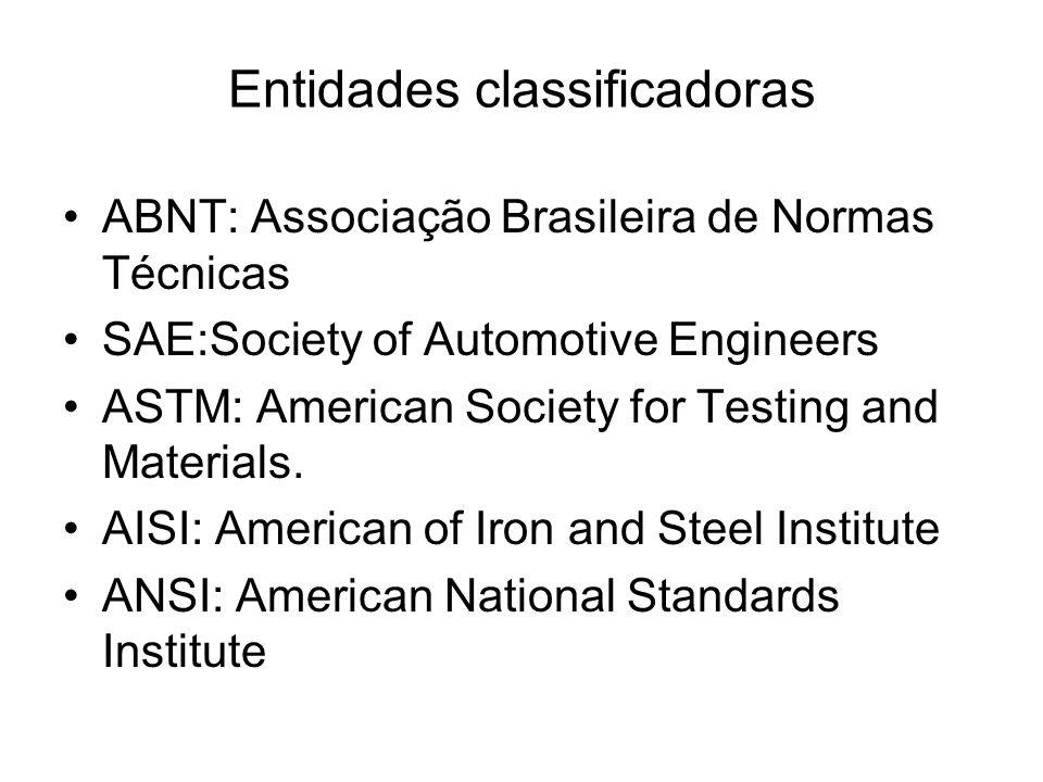 Entidades classificadoras ABNT: Associação Brasileira de Normas Técnicas SAE:Society of Automotive Engineers ASTM: American Society for Testing and Ma