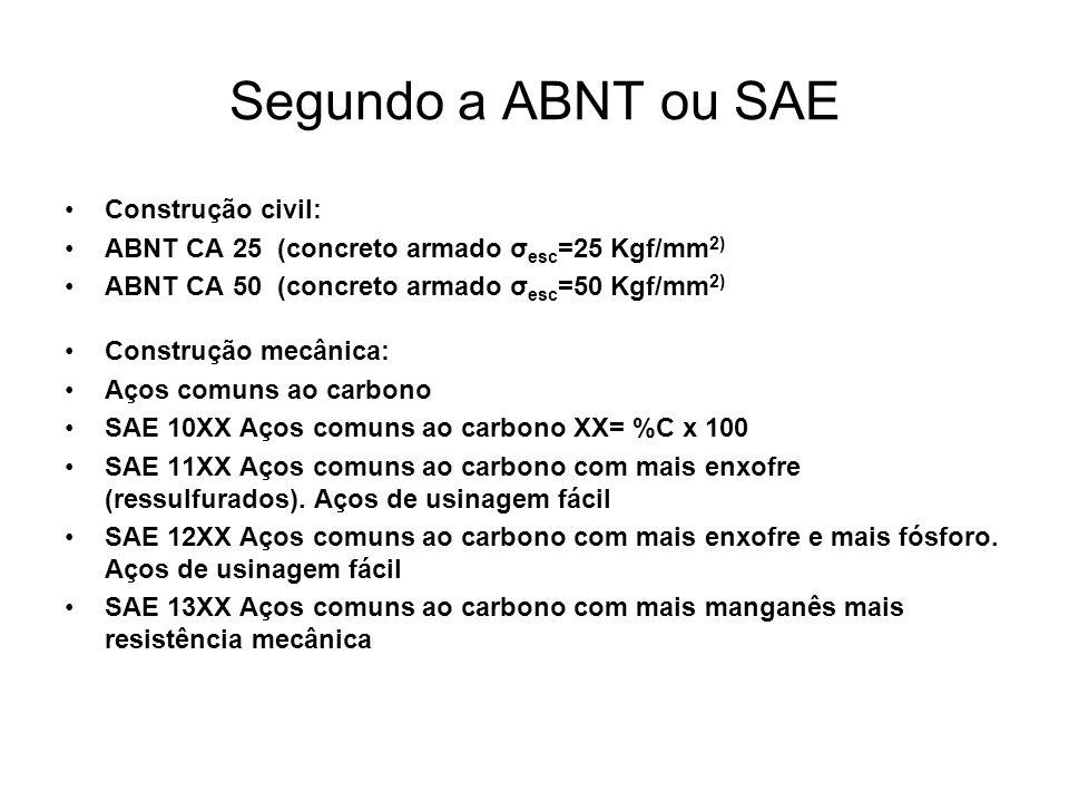 Segundo a ABNT ou SAE Construção civil: ABNT CA 25 (concreto armado σ esc =25 Kgf/mm 2) ABNT CA 50 (concreto armado σ esc =50 Kgf/mm 2) Construção mec