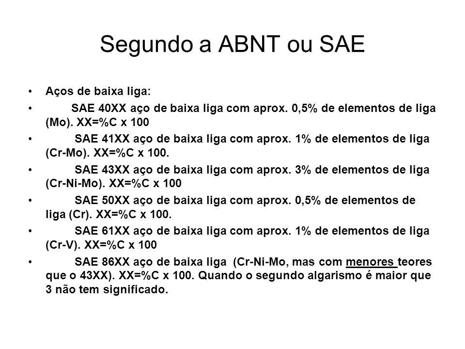 Segundo a ABNT ou SAE Aços de baixa liga: SAE 40XX aço de baixa liga com aprox. 0,5% de elementos de liga (Mo). XX=%C x 100 SAE 41XX aço de baixa liga