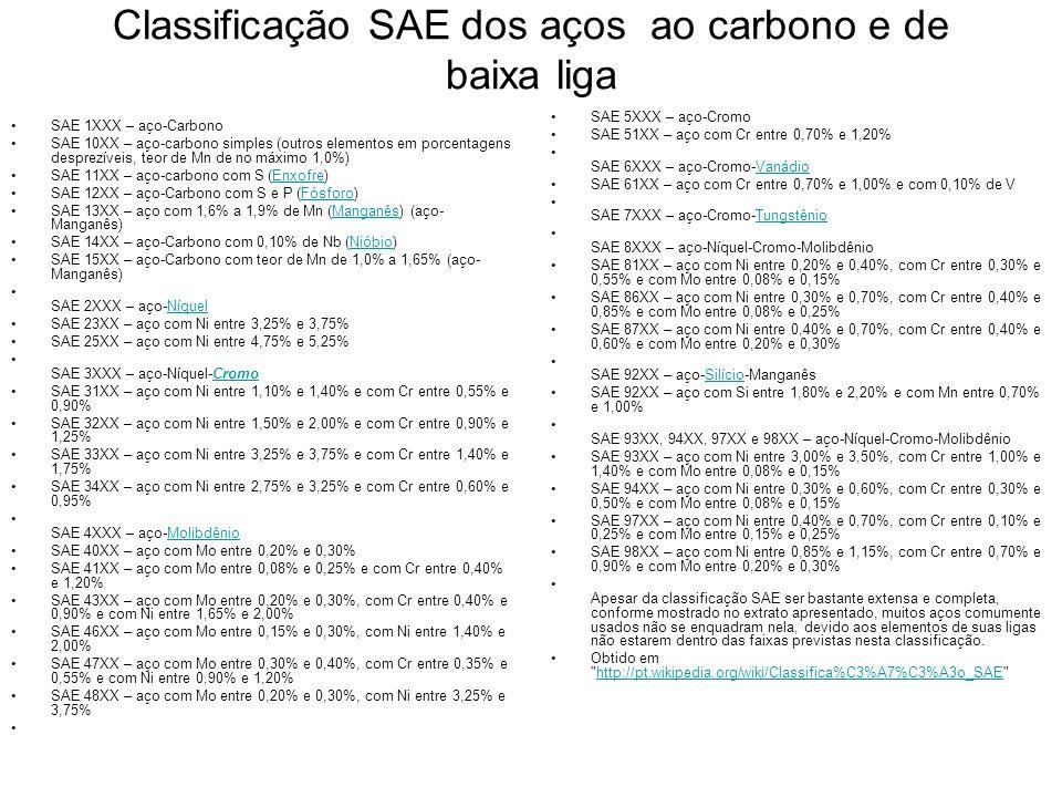 Classificação SAE dos aços ao carbono e de baixa liga SAE 1XXX – aço-Carbono SAE 10XX – aço-carbono simples (outros elementos em porcentagens desprezí