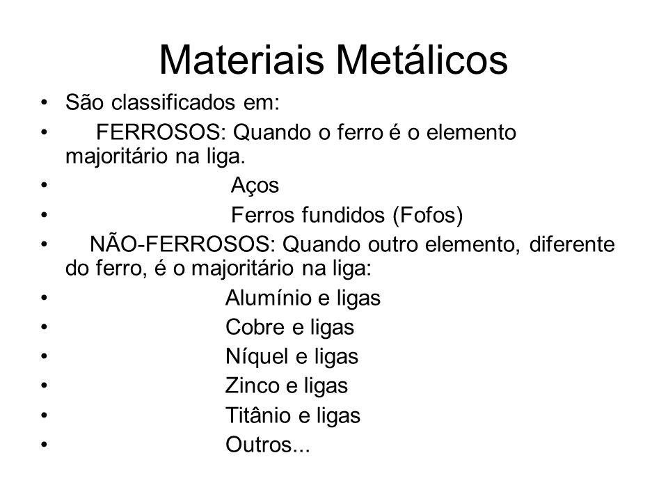 Materiais Metálicos São classificados em: FERROSOS: Quando o ferro é o elemento majoritário na liga. Aços Ferros fundidos (Fofos) NÃO-FERROSOS: Quando