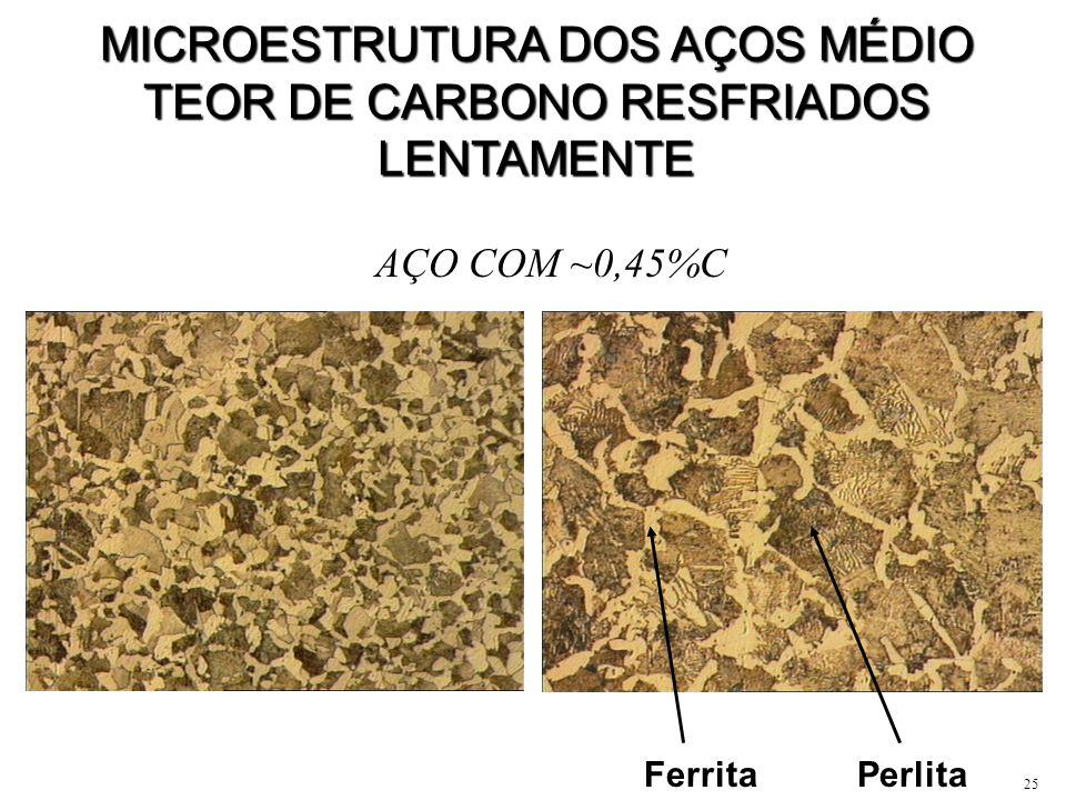 25 MICROESTRUTURA DOS AÇOS MÉDIO TEOR DE CARBONO RESFRIADOS LENTAMENTE FerritaPerlita AÇO COM ~0,45%C