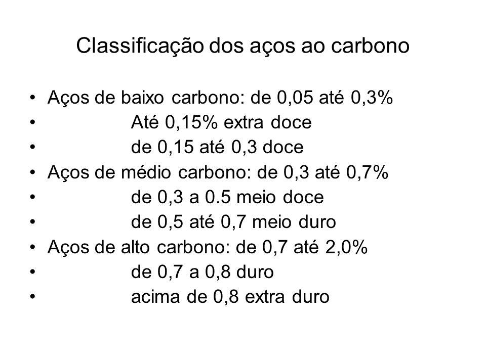 Classificação dos aços ao carbono Aços de baixo carbono: de 0,05 até 0,3% Até 0,15% extra doce de 0,15 até 0,3 doce Aços de médio carbono: de 0,3 até