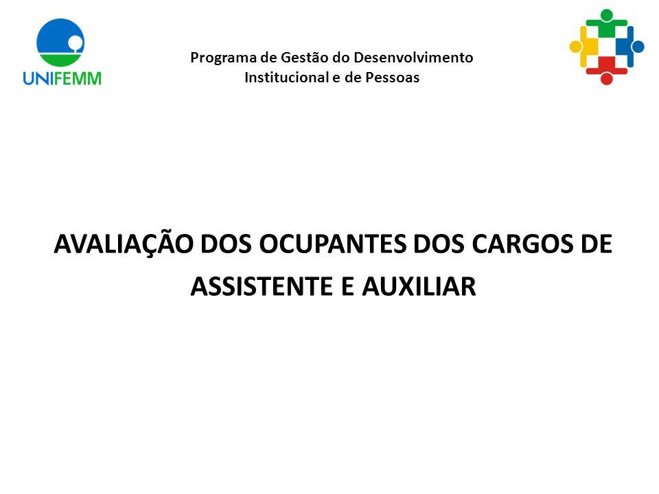 AVALIAÇÃO DOS OCUPANTES DOS CARGOS DE ASSISTENTE E AUXILIAR Programa de Gestão do Desenvolvimento Institucional e de Pessoas