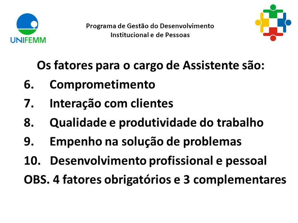 Os fatores para o cargo de Assistente são: 6. Comprometimento 7. Interação com clientes 8. Qualidade e produtividade do trabalho 9. Empenho na solução