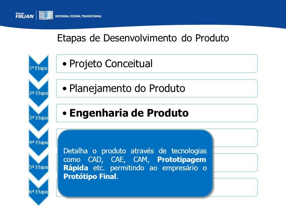 Etapas de Desenvolvimento do Produto 1ª Etapa Projeto Conceitual 2ª Etapa Planejamento do Produto 3ª Etapa Engenharia de Produto 4ª Etapa Projeto de P