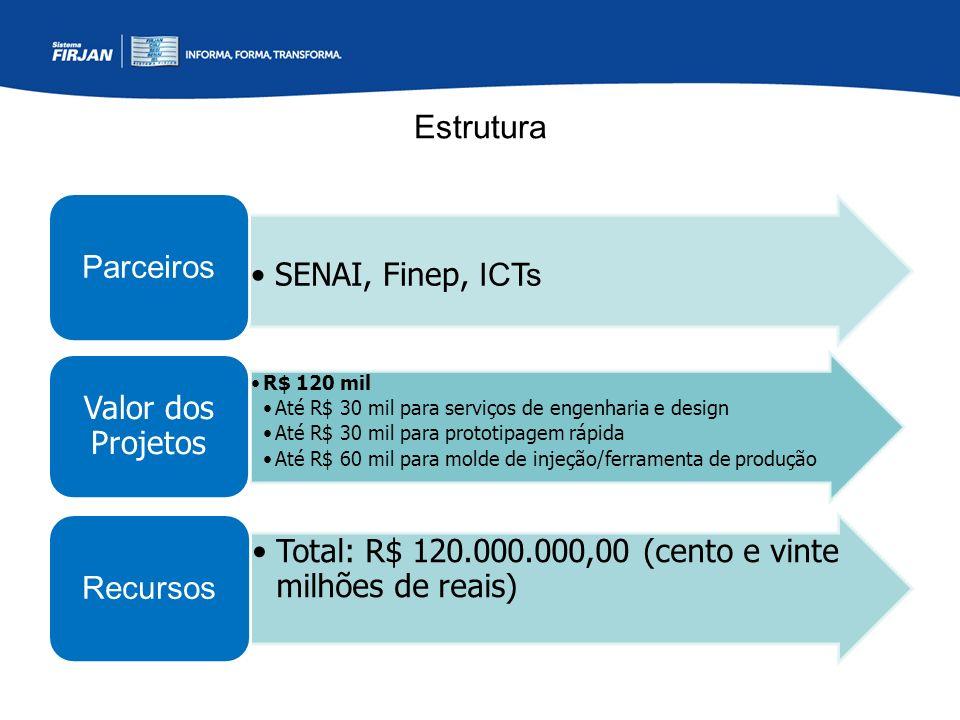 SENAI, Finep, ICTs Parceiros R$ 120 mil Até R$ 30 mil para serviços de engenharia e design Até R$ 30 mil para prototipagem rápida Até R$ 60 mil para m