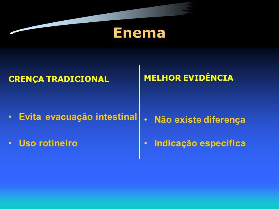 Enema CRENÇA TRADICIONAL Evita evacuação intestinal Uso rotineiro MELHOR EVIDÊNCIA Não existe diferença Indicação específica