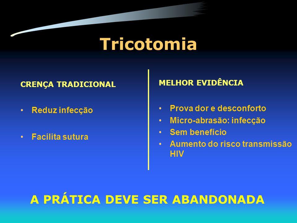 Tricotomia CRENÇA TRADICIONAL Reduz infecção Facilita sutura MELHOR EVIDÊNCIA Prova dor e desconforto Micro-abrasão: infecção Sem benefício Aumento do