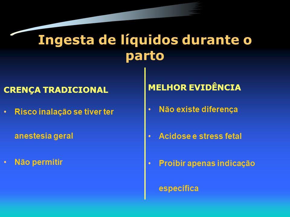 Ingesta de líquidos durante o parto CRENÇA TRADICIONAL Risco inalação se tiver ter anestesia geral Não permitir MELHOR EVIDÊNCIA Não existe diferença