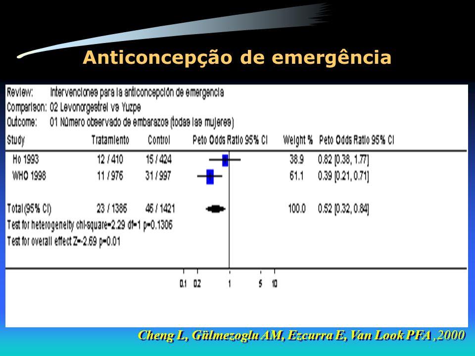Anticoncepção de emergência Cheng L, Gülmezoglu AM, Ezcurra E, Van Look PFA,2000