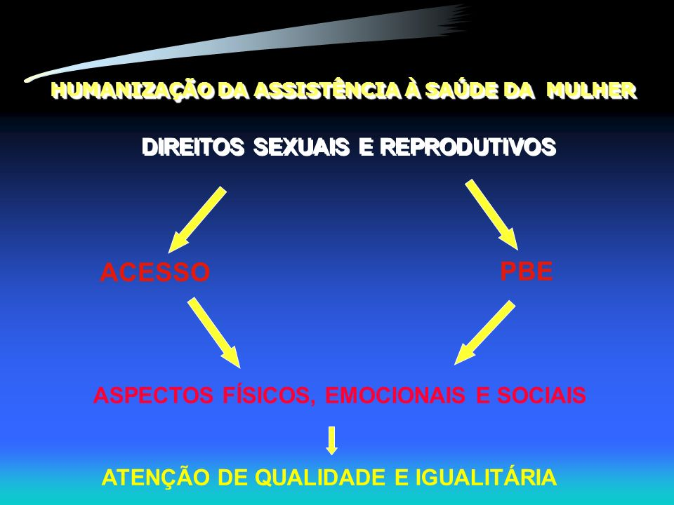 Padrões de controle pré-natal para gestação de baixo risco Villar J, Carroli G, Khan-Neelofur D, Piaggio G, Gülmezoglu M, 2001