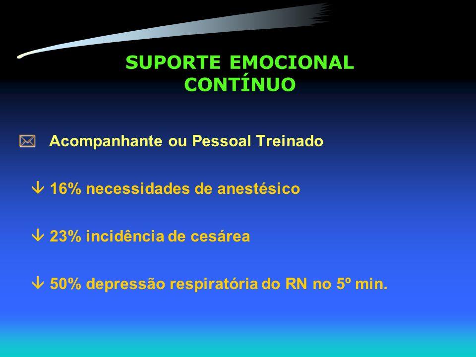 Acompanhante ou Pessoal Treinado 16% necessidades de anestésico 23% incidência de cesárea 50% depressão respiratória do RN no 5º min. SUPORTE EMOCIONA