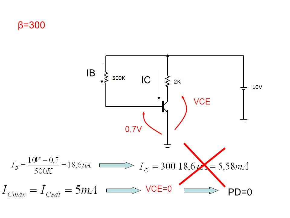 β=300 VCE IB IC 0,7V VCE=0 PD=0