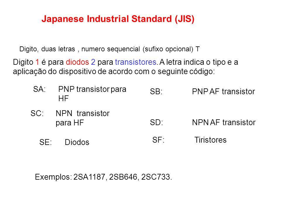 Japanese Industrial Standard (JIS) Digito, duas letras, numero sequencial (sufixo opcional) T Digito 1 é para diodos 2 para transistores. A letra indi
