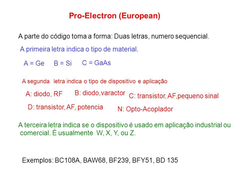 Pro-Electron (European) A parte do código toma a forma: Duas letras, numero sequencial. A primeira letra indica o tipo de material. A = GeB = Si C = G