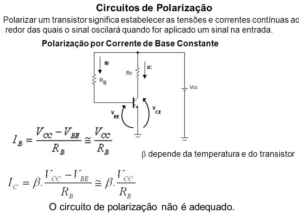 Circuitos de Polarização Polarizar um transistor significa estabelecer as tensões e correntes contínuas ao redor das quais o sinal oscilará quando for
