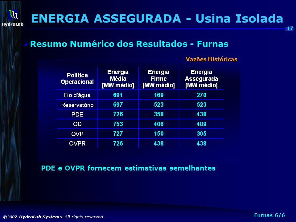 17 ©2002 HydroLab Systems. All rights reserved. HydroLab PDE e OVPR fornecem estimativas semelhantes ENERGIA ASSEGURADA - Usina Isolada Resumo Numéric