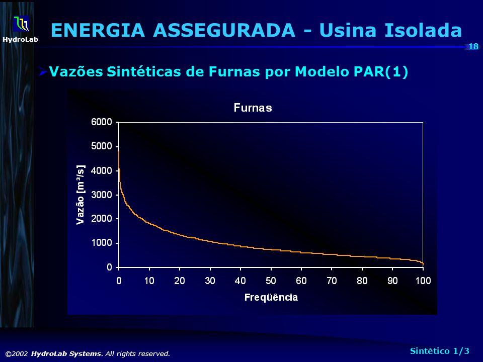 18 ©2002 HydroLab Systems. All rights reserved. HydroLab ENERGIA ASSEGURADA - Usina Isolada Vazões Sintéticas de Furnas por Modelo PAR(1) Sintético 1/