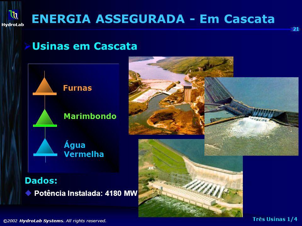 21 ©2002 HydroLab Systems. All rights reserved. HydroLab Dados: u Potência Instalada: 4180 MW Usinas em Cascata ENERGIA ASSEGURADA - Em Cascata Marimb