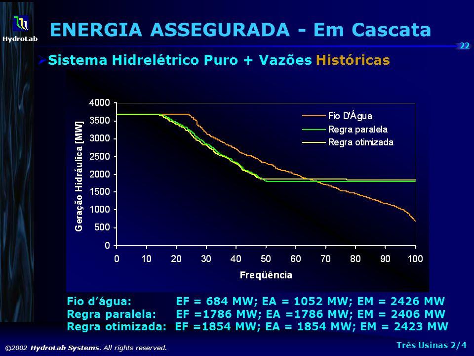 22 ©2002 HydroLab Systems. All rights reserved. HydroLab Fio dágua: EF = 684 MW; EA = 1052 MW; EM = 2426 MW Regra paralela: EF =1786 MW; EA =1786 MW;
