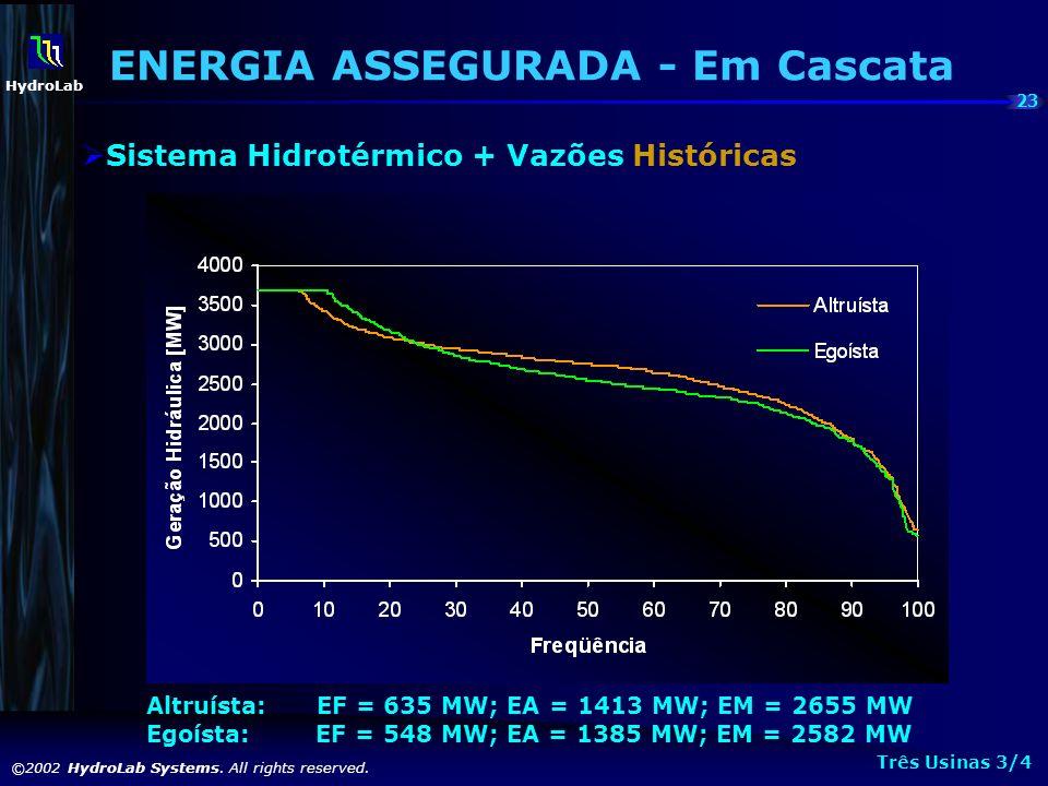 23 ©2002 HydroLab Systems. All rights reserved. HydroLab Altruísta: EF = 635 MW; EA = 1413 MW; EM = 2655 MW Egoísta: EF = 548 MW; EA = 1385 MW; EM = 2