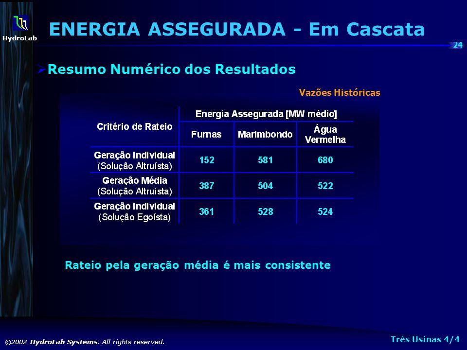 24 ©2002 HydroLab Systems. All rights reserved. HydroLab Rateio pela geração média é mais consistente ENERGIA ASSEGURADA - Em Cascata Resumo Numérico