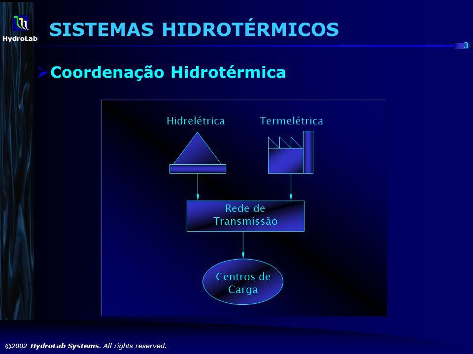 3 ©2002 HydroLab Systems. All rights reserved. HydroLab Coordenação Hidrotérmica Rede de Transmissão HidrelétricaTermelétrica Centros de Carga SISTEMA