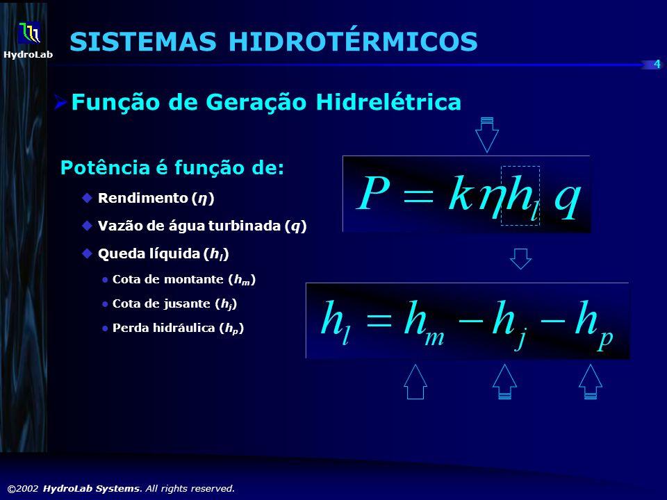 4 ©2002 HydroLab Systems. All rights reserved. HydroLab Potência é função de: u Rendimento (η) u Vazão de água turbinada (q) u Queda líquida (h l ) l