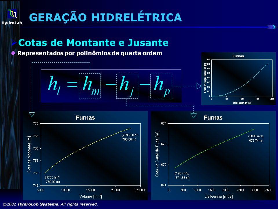 5 ©2002 HydroLab Systems. All rights reserved. HydroLab Cotas de Montante e Jusante u Representados por polinômios de quarta ordem GERAÇÃO HIDRELÉTRIC