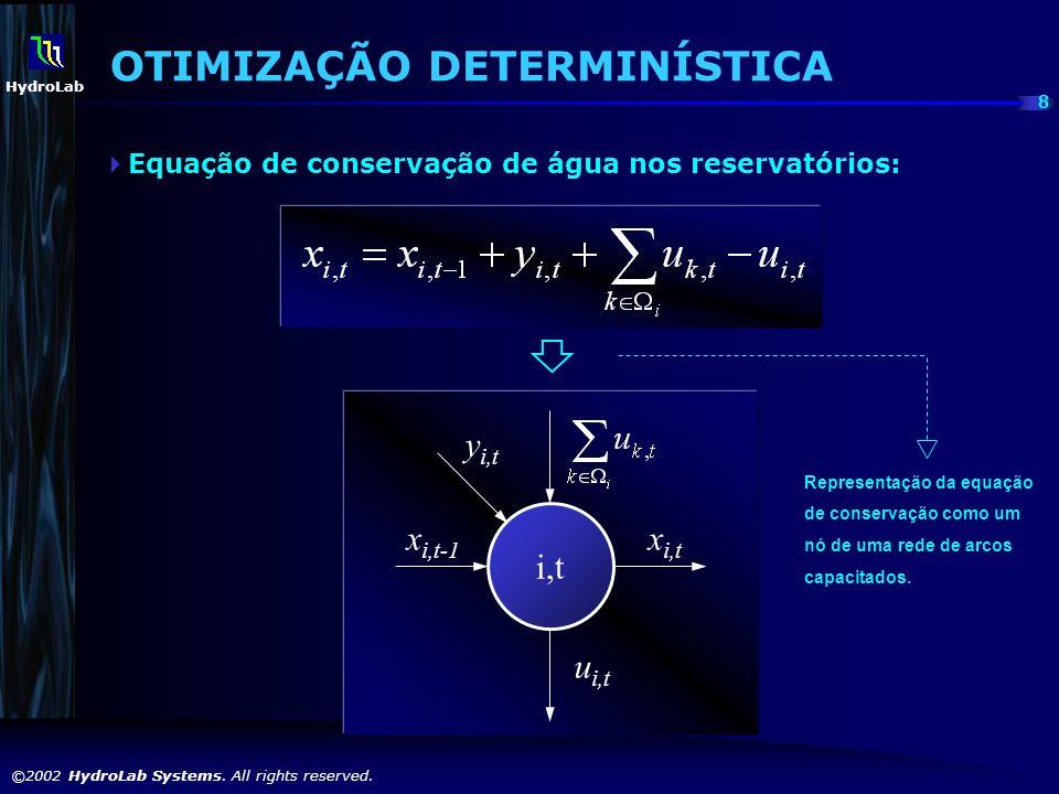 8 ©2002 HydroLab Systems. All rights reserved. HydroLab i,t x i,t u i,t x i,t-1 y i,t Representação da equação de conservação como um nó de uma rede d
