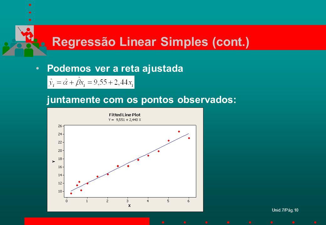 Unid.7/Pág.10 Regressão Linear Simples (cont.) Podemos ver a reta ajustada juntamente com os pontos observados: