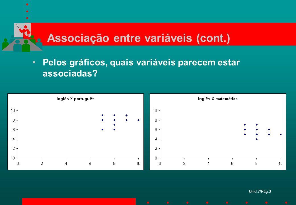 Unid.7/Pág.3 Associação entre variáveis (cont.) Pelos gráficos, quais variáveis parecem estar associadas?
