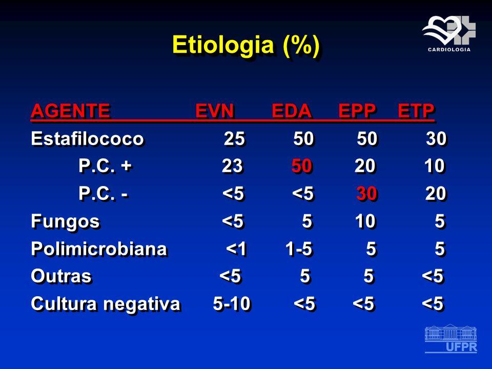 Etiologia (%) AGENTE EVN EDA EPP ETP Estafilococo 25 50 50 30 P.C. + 23 50 20 10 P.C. - <5 <5 30 20 Fungos <5 5 10 5 Polimicrobiana <1 1-5 5 5 Outras