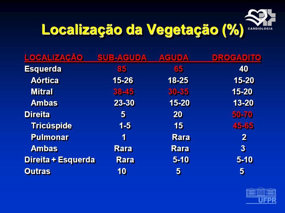 Localização da Vegetação (%) LOCALIZAÇÃO SUB-AGUDA AGUDA DROGADITO Esquerda 85 65 40 Aórtica 15-26 18-25 15-20 Mitral 38-45 30-35 15-20 Ambas 23-30 15