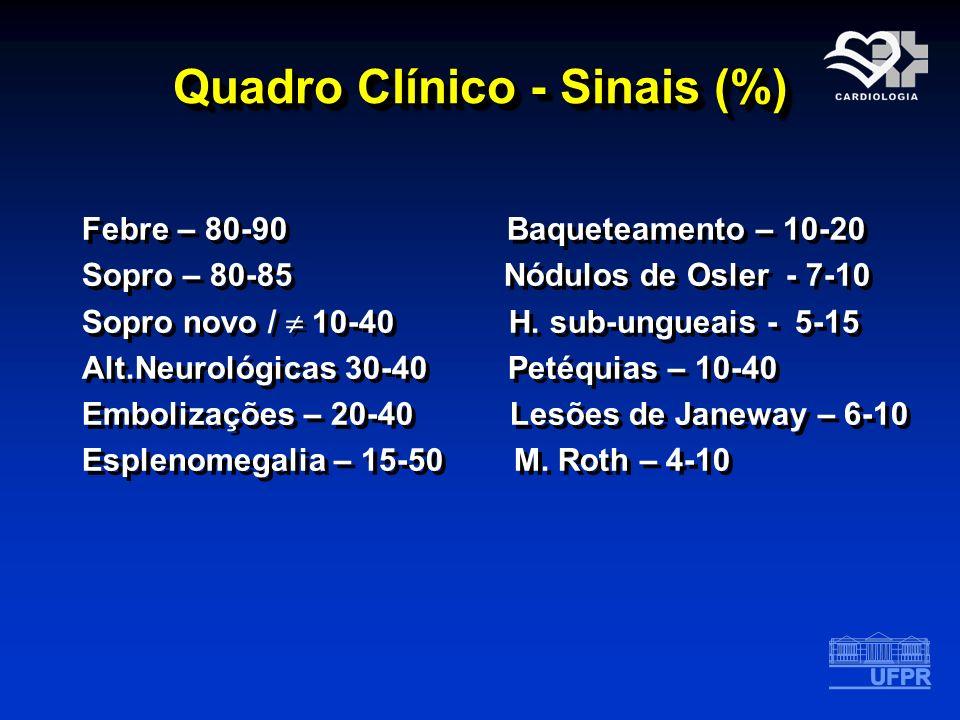 Quadro Clínico - Sinais (%) Febre – 80-90 Baqueteamento – 10-20 Sopro – 80-85 Nódulos de Osler - 7-10 Sopro novo / 10-40 H. sub-ungueais - 5-15 Alt.Ne